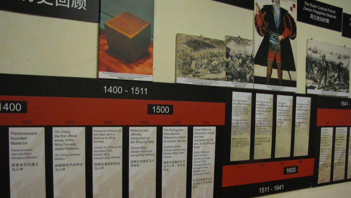 Historic Timeline  of Melaka